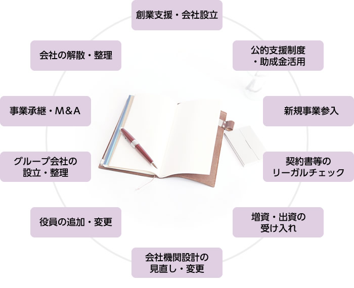 sp_company